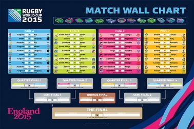 2015 Rugby World Cup Fixtures Wall Poster